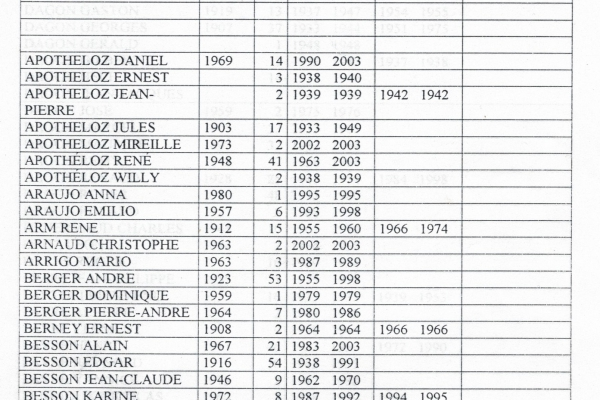 liste-membres-100eme-101361D85-3F54-A2AF-10F8-D4A59196B03A.jpg
