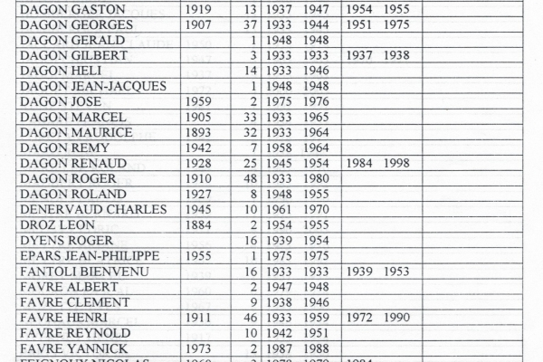 liste-membres-100eme-2802D80F3-78CE-070C-571C-F8F31A7F24D2.jpg