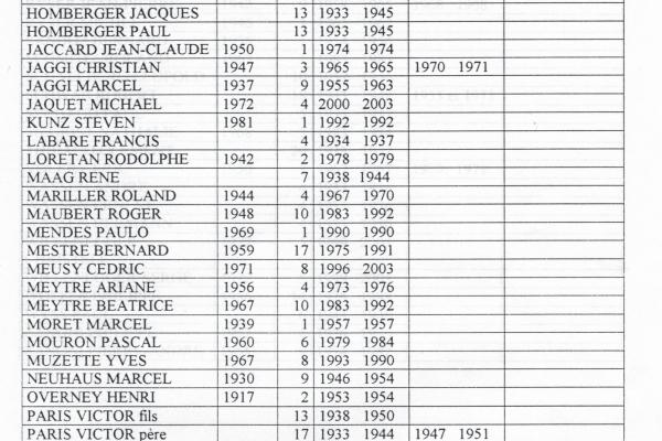 liste-membres-100eme-38E3313C9-1691-DEDB-BB66-69688AA0EA8C.jpg